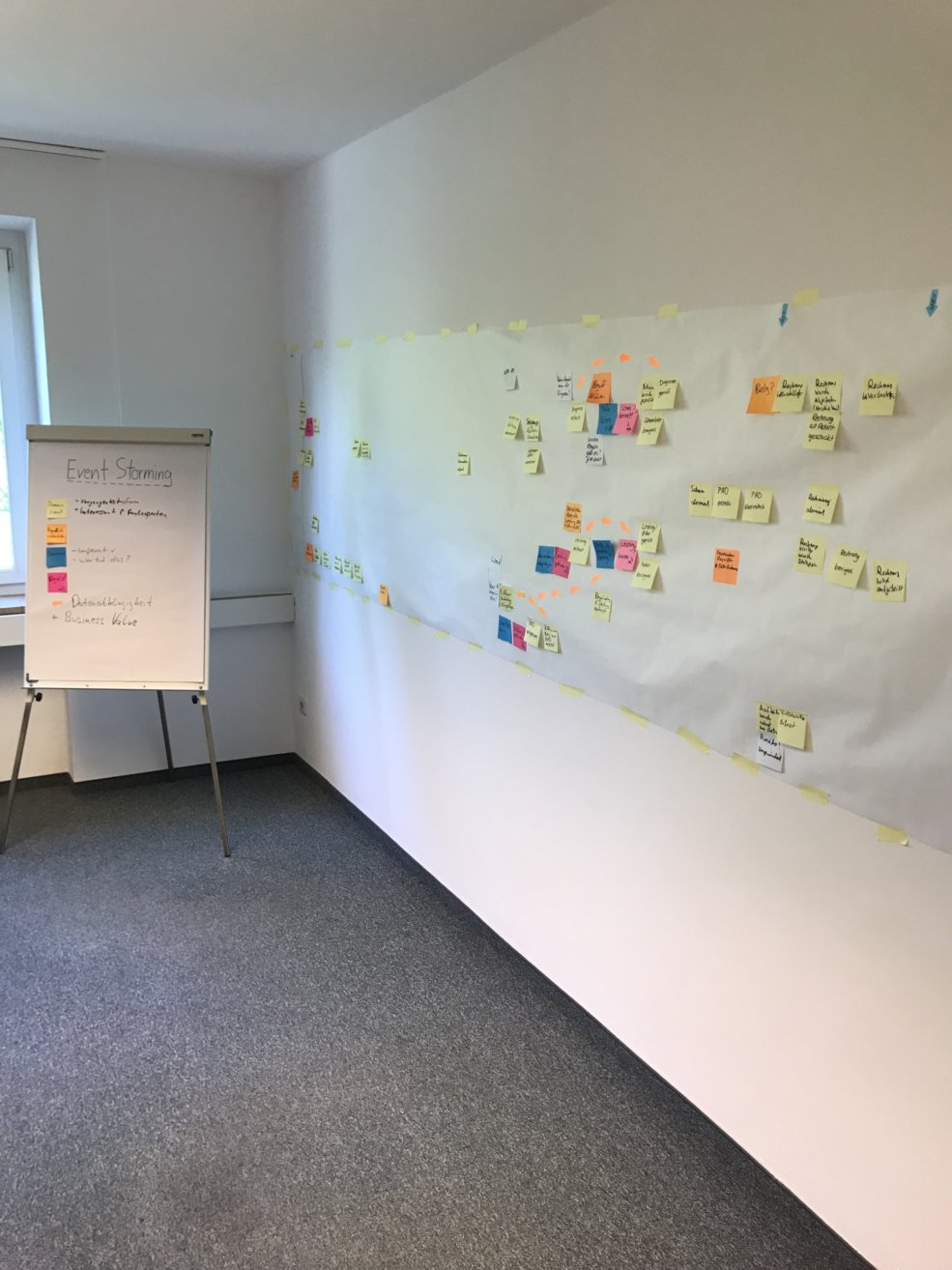 Picture from an event storming workshop